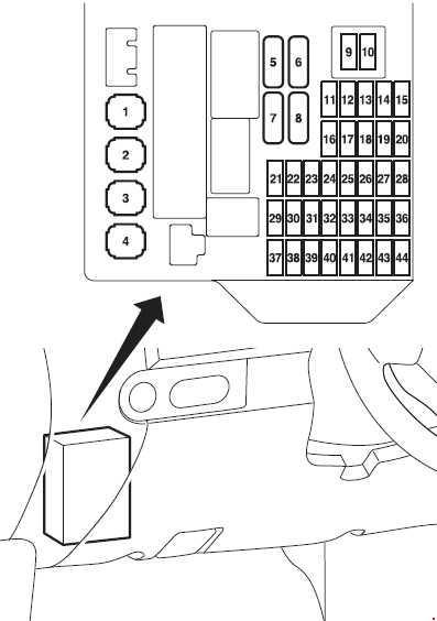 2008–2012 Mitsubishi Colt (Z30) Fuse Box Diagram » Fuse