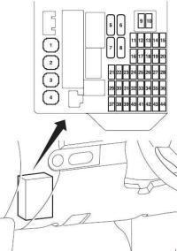 Colt Mitsubishi Fuse Box - Wiring Diagram