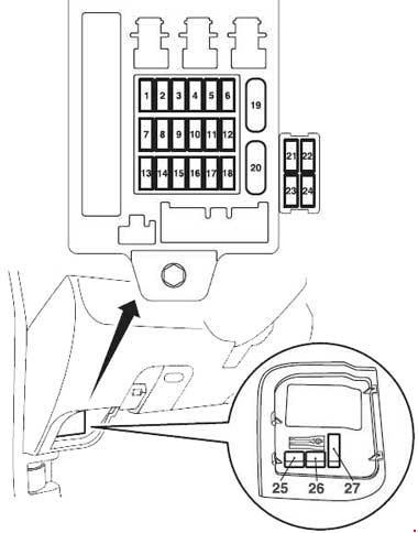 Mitsubishi Grandis Fuse Box Diagram