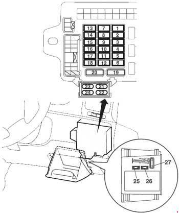 Mitsubishi Grandis Fuse Box Diagram » Fuse Diagram