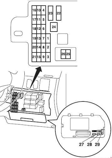 2005–2015 Mitsubishi L200 Fuse Box Diagram » Fuse Diagram