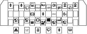 1996–2003 Renault Scenic I Fuse Box Diagram » Fuse Diagram