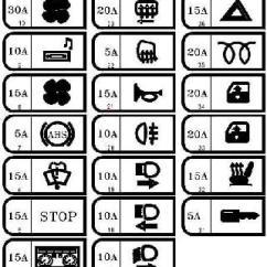 Car Wiring Diagram Symbols Chevrolet Cruze Radio 1997-2003 Renault Master Fuse Box »