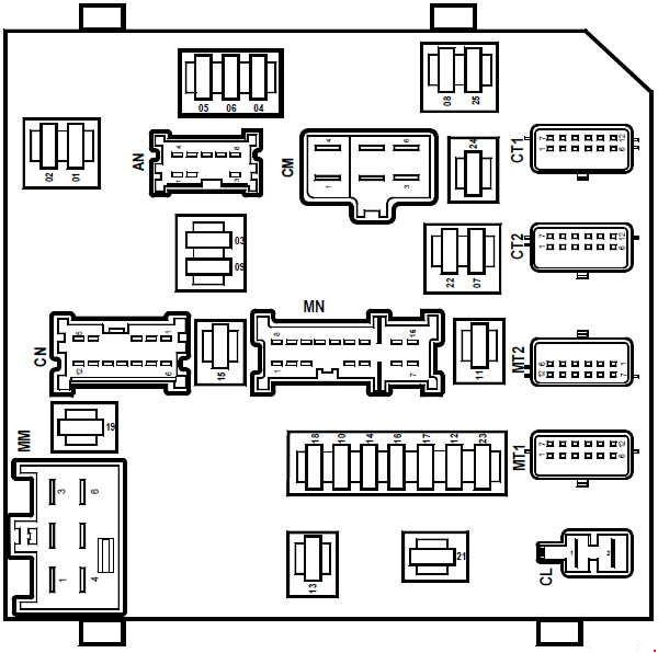 Renault Grand Scenic Fuse Diagram. Renault. Schematic