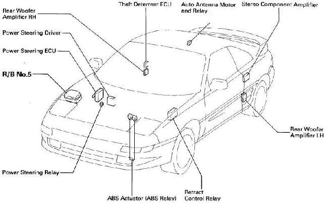 89 toyota pickup wiring diagram human bone structure supra fuse box 1991 mr2 data1989 1999 w20