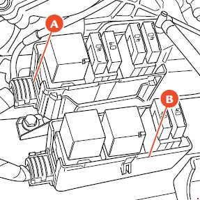 2006–2012 Ferrari 599 Fuse Box Diagram » Fuse Diagram