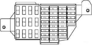 Dacia Duster and Renault Duster Fuse Box Diagram » Fuse