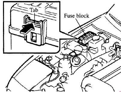 1989–1997 Mazda MX-5 Fuse Box Diagram » Fuse Diagram