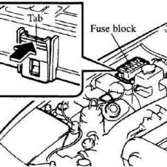 1991 Mazda Miata Fuse Box Diagram 1981 Jeep Cj7 Wiring 1998 B3000 Database 1997 Data 4x4 Trucks 1989 Mx 5