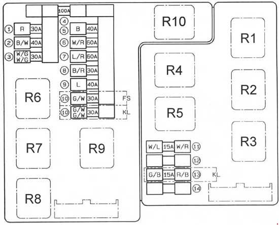 1991–1997 Mazda 626 and MX-6 (GE) Fuse Box Diagram » Fuse