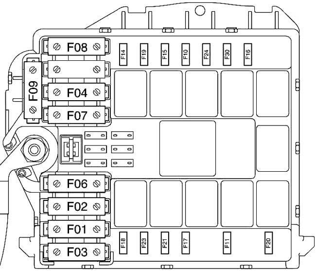 '07-'17 Fiat Strada Fuse Box Diagram