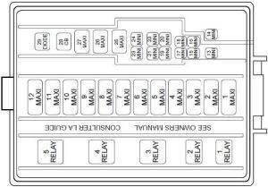 19992004 Ford Mustang Fuse Box Diagram » Fuse Diagram