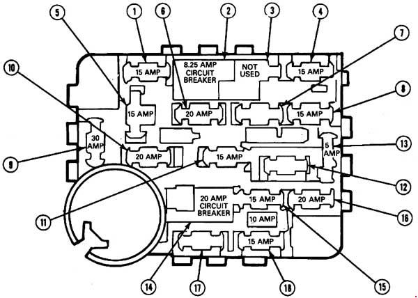 1987–1993 Ford Mustang Fuse Box Diagram » Fuse Diagram