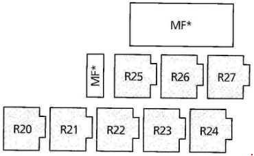 1995−2006 Ford Galaxy Fuse Box Diagram » Fuse Diagram