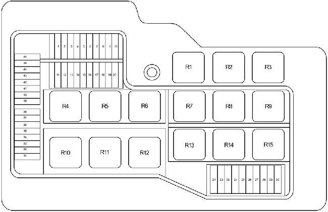 e36 fuse box relay