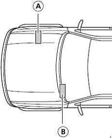 2006–2011 Ford Ranger Fuse Box Diagram » Fuse Diagram