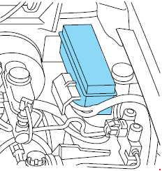 99 ford ranger fuse box diagram john deere 210 wiring 1998 2000 engine compartment