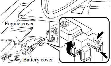 Mazda RX-8 Fuse Box Diagram » Fuse Diagram