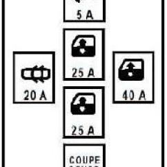 Renault Laguna 2 Wiring Diagram How To Read Solenoid Valve Diagrams 2003 2009 Megane Ii Fuse Box