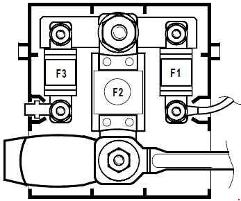 Fuse Box On A Renault Megane. Fuse. Wiring Diagram Site