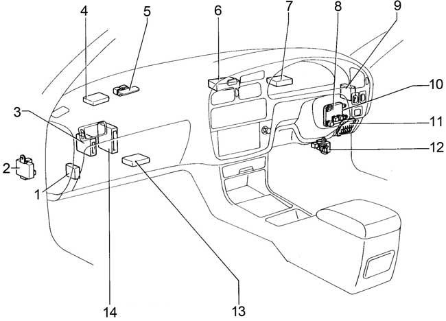 Fuse Box Diagram Toyota Camry 1994. Toyota. Wiring