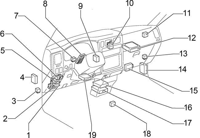 '98-'00 Toyota Tacoma Fuse Box Diagram