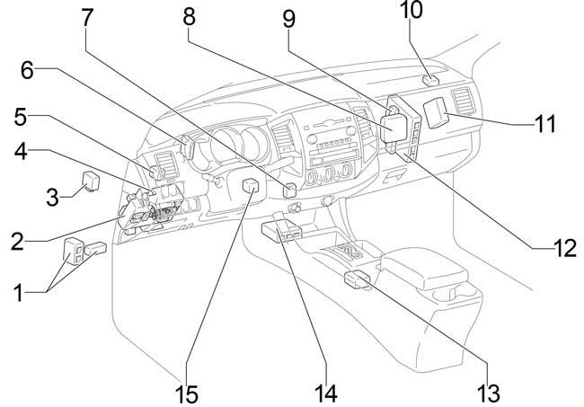 2005 Toyota Tacoma Interior Fuse Box Diagram