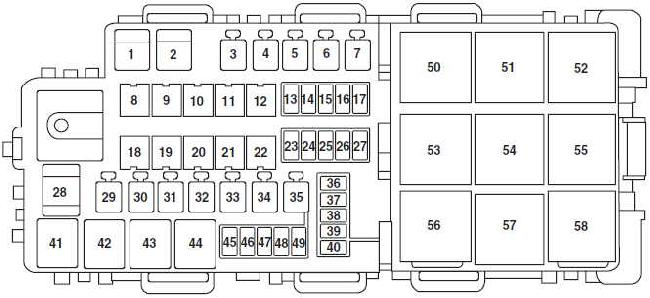 2006-2009 Ford Fusion Fuse Box Diagram » Fuse Diagram