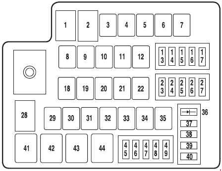 2010-2012 Ford Fusion Fuse Box Diagram » Fuse Diagram