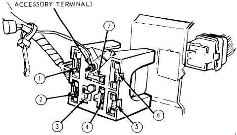 '71-'73 Ford Mustang Fuse Box Diagram