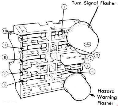 '74-'78 Ford Mustang 2 Fuse Diagram