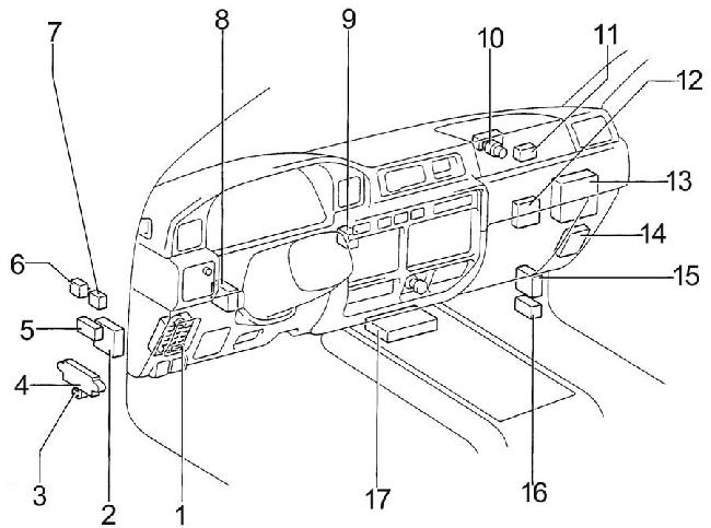 1990-1997 Toyota Land Cruiser 80 Fuse Box Diagram » Fuse