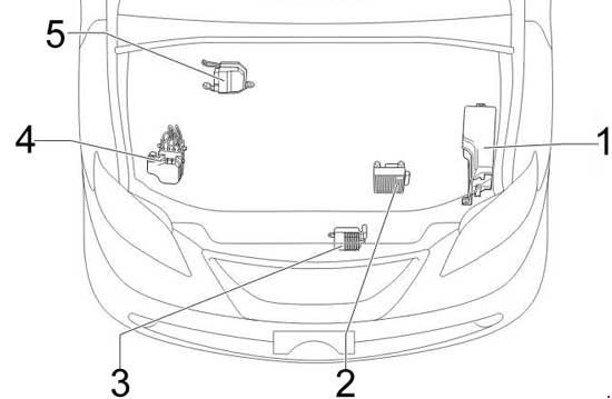 '06-'12 Lexus ES350 (XV40) Fuse Box Diagram