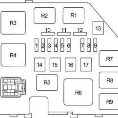 2000 Toyota Corolla Engine Diagram Siemens G120 Wiring 2003 Echo Free For You 1999 2005 Yaris Fuse Box Rh Knigaproavto Ru
