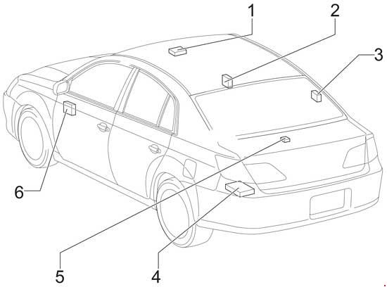 2005-2012 Toyota Avalon (GSX30) Fuse Box Diagram » Fuse