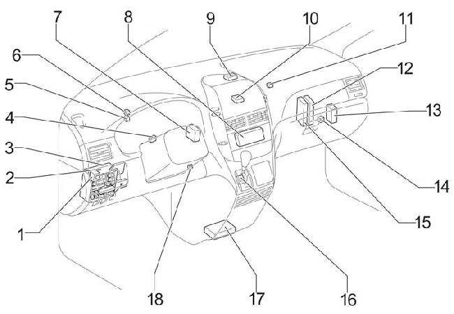 2003-2010 Toyota Sienna (XL20) Fuse Box Diagram » Fuse Diagram