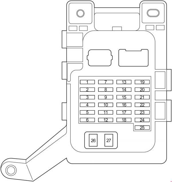 2001-2007 Toyota Highlander (XU20) Fuse Box Diagram » Fuse