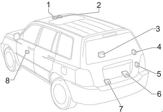 '01-'07 Toyota Highlander Fuse Diagram
