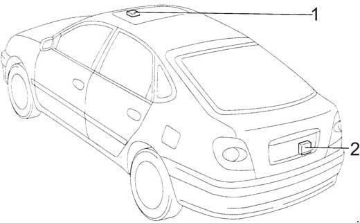 1997-2002 Toyota Avensis / Corona Fuse Box Diagram » Fuse