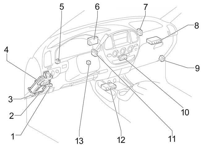 '03-'06 Toyota Tundra Fuse Diagram