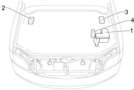 2003-2006 Toyota Tundra Fuse Box Diagram » Fuse Diagram