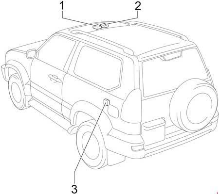 2002-2009 Toyota Land Cruiser Prado (J120) Fuse Box