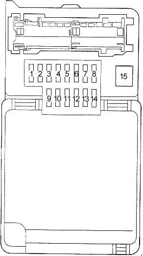 1996-2002 Toyota Land Cruiser Prado (J90) Fuse Box Diagram