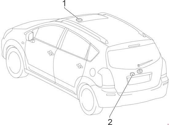 2004-2009 Toyota Corolla Verso (AR10) Fuse Box Diagram