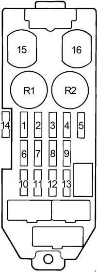 '88-'92 Toyota Cressida (X80) Fuse Diagram