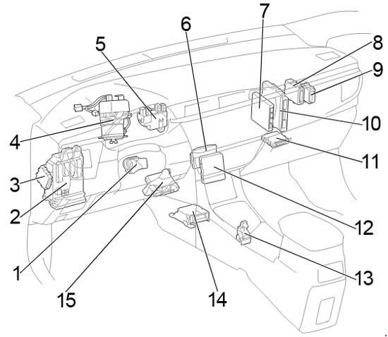 2013-2018 Toyota Corolla and Auris Fuse Box Diagram » Fuse