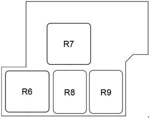 2009-2015 Toyota Prius (XW30) Fuse Box Diagram » Fuse Diagram
