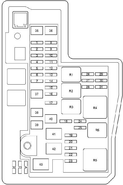 2013-2017 Toyota RAV4 (XA40) Fuse Box Diagram » Fuse Diagram
