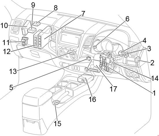 2004-2015 Toyota Fortuner Fuse Box Diagram » Fuse Diagram