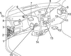 20002003 Toyota Prius (NHW11) Fuse Box Diagram » Fuse Diagram